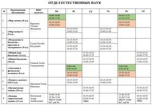 Расписание занятии по химии и биологии